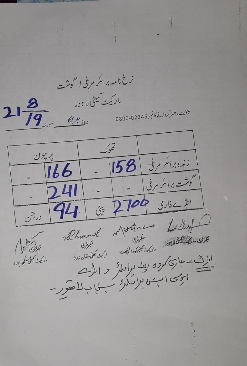 Poultry Rate List | Lahore