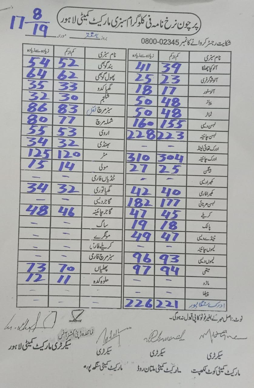 Vegetables Rate List   Lahore